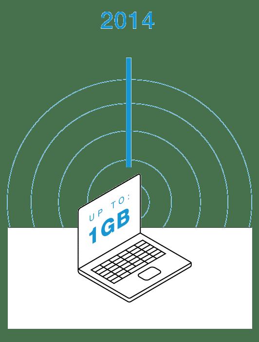 ACTIONTEC 802.11B WLAN DRIVERS