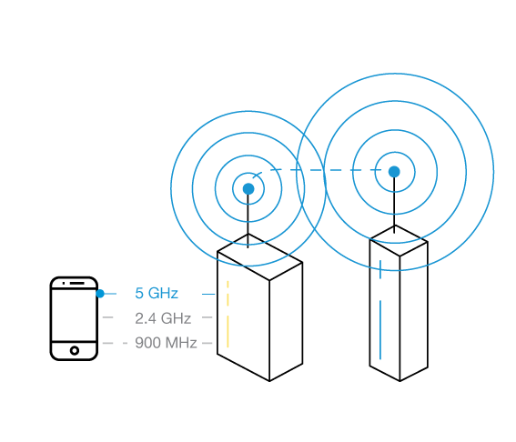 The differences between a WiFi booster, WiFi extender and WiFi