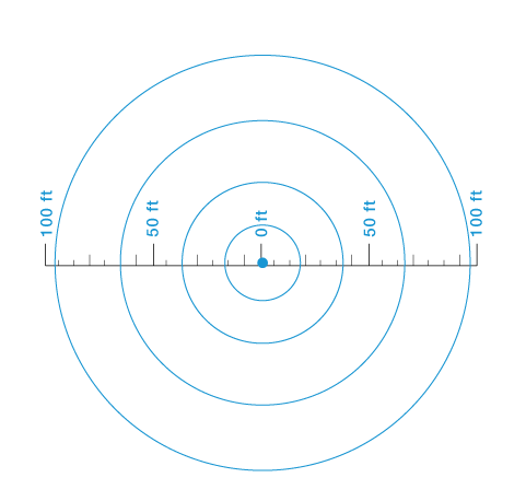 How Far can a WiFi Signal Travel? - Actiontec com