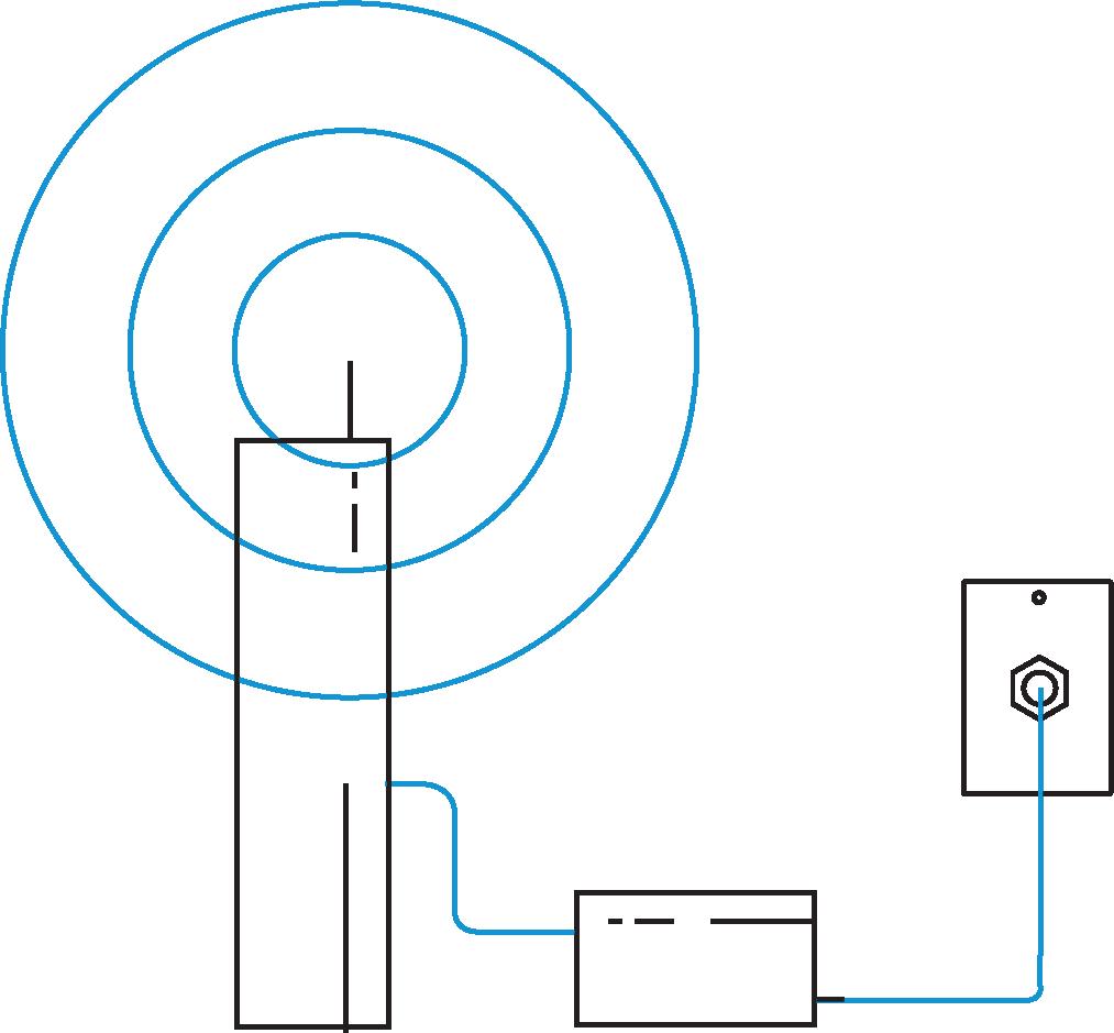 How does MoCA Work? How to setup a MoCA Network