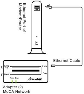 Bonded MoCA 2 0 Network Adapter ECB6200 - Actiontec com