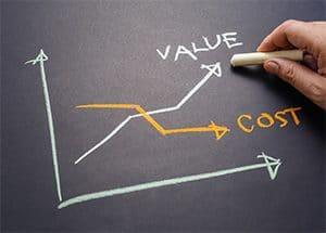 value price service compare