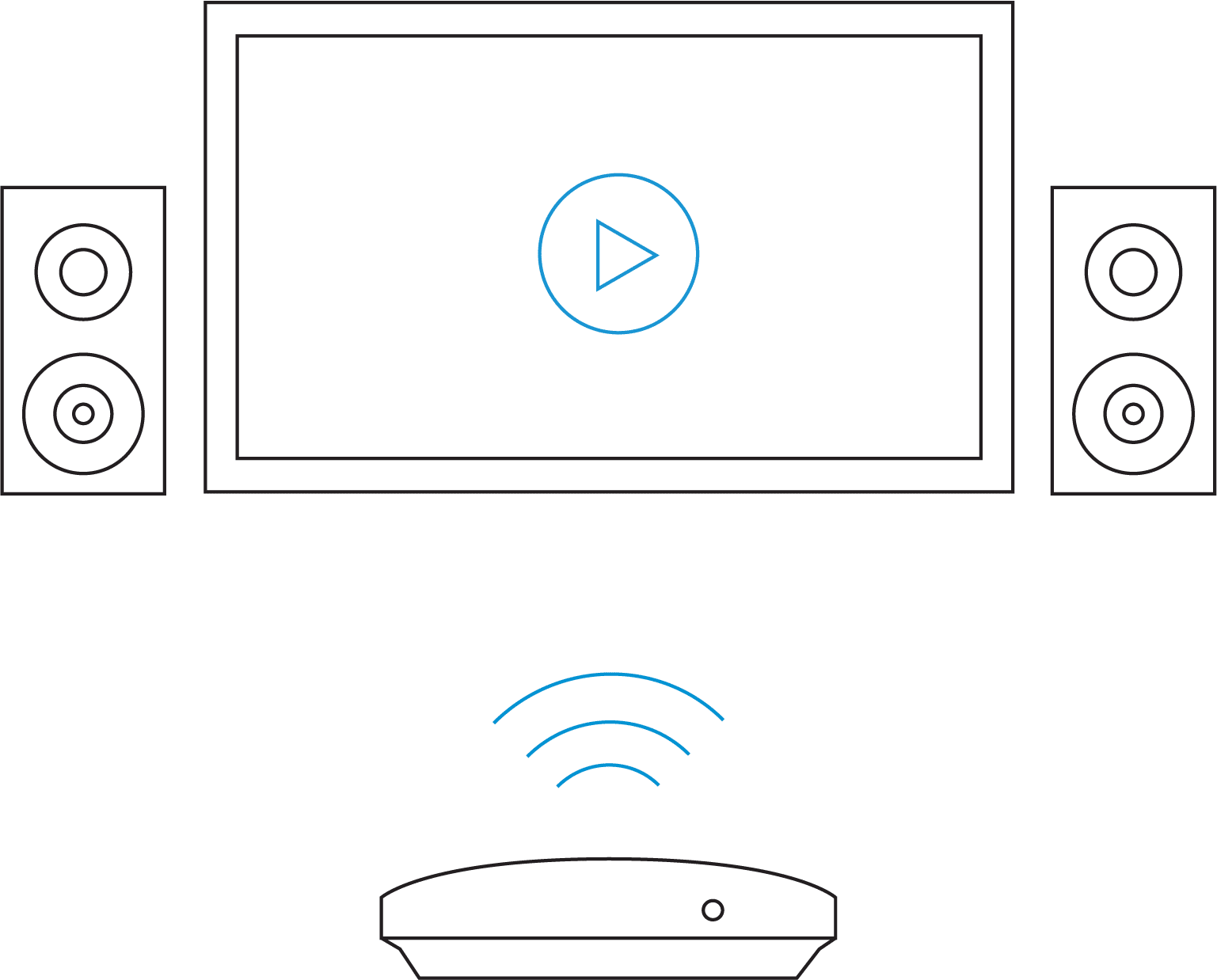The Difference between a Wireless HDMI Transmitter and Receiver